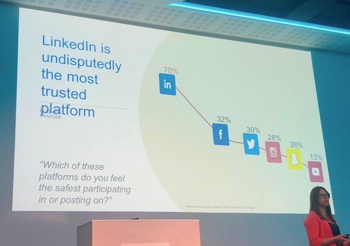 Podle výzkumu Business Insideru je LinkedIn zdaleka nejdůvěryhodnější sociální sítí současnosti, foto: MediaGuru.cz.