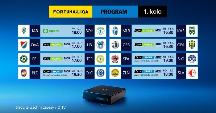 Rozlosování prvního kola Fortuna:Ligy 2019/2020