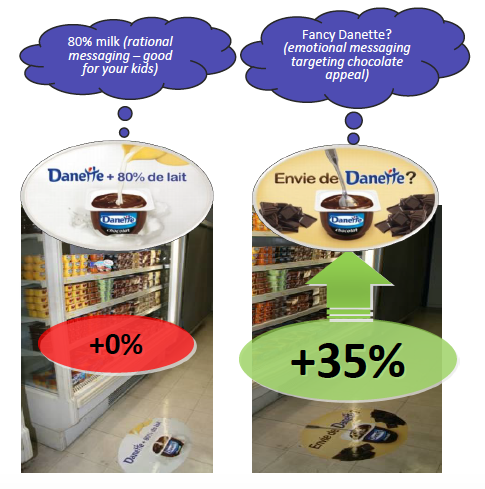 Ukázka nefunkční a funkční podlahové grafiky značky Danette, zdroj: Hervé Turpault.