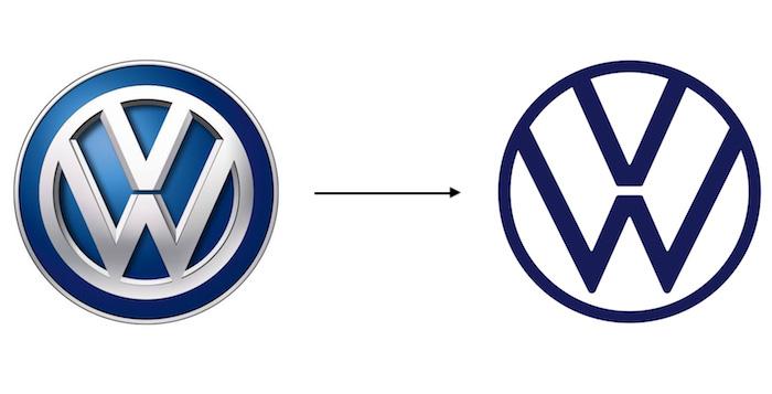 Změna loga automobilové značky Volkswagen, zdroj: Volkswagen