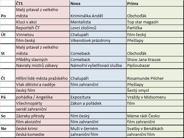 TV leto2014