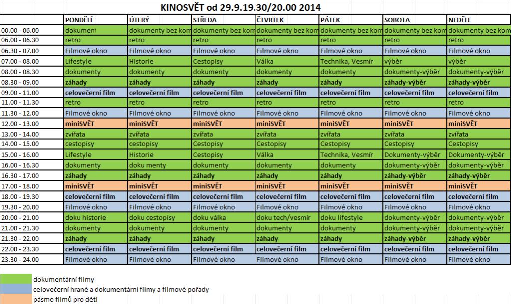 Vysilacio schema_Kinosvet
