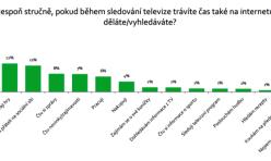 Kliknutím zvětšíte. Zdroj: MEC Czech (online dotazování, 9/2014, N=304)