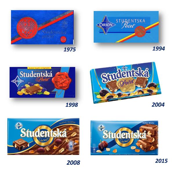 Čokoláda Studentská pečeť za 40 let své existence