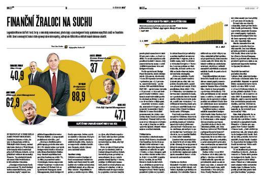 Vnitřní strany magazínu Index LN