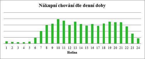 Publero_hodina