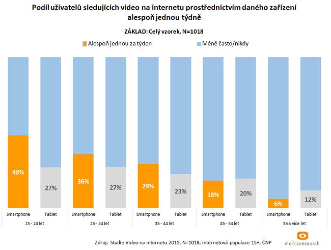 Video mobile_2