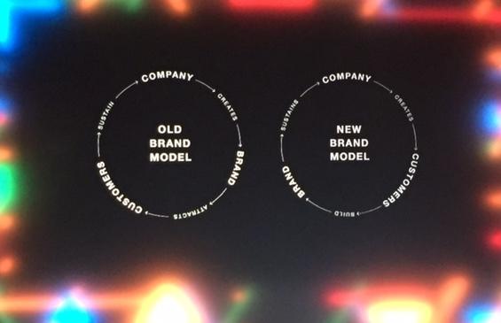 Změna modelu