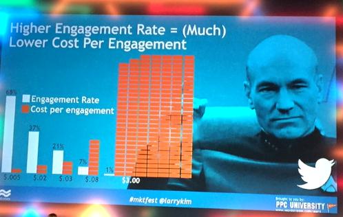Vztah mezi engagementem a CPC. Prezentace Larryho Kima na Marketing Festival 2015