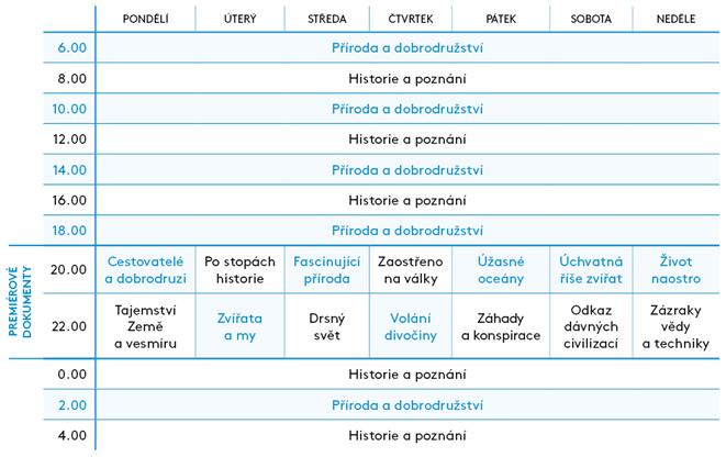 Upravené programové schéma stanice Prima Zoom.