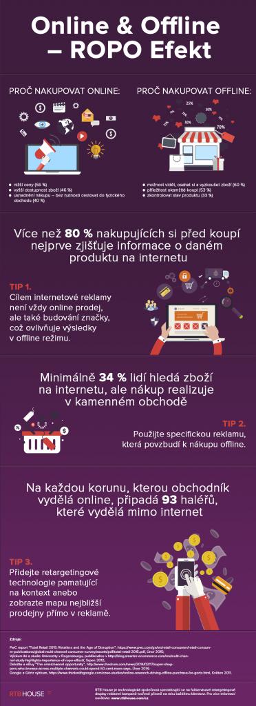 Infografika - ROPO efekt