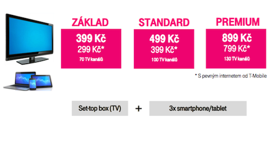 Tarify T-Mobile TV