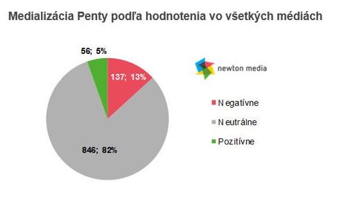 Penta_NM