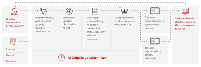 Colpirio