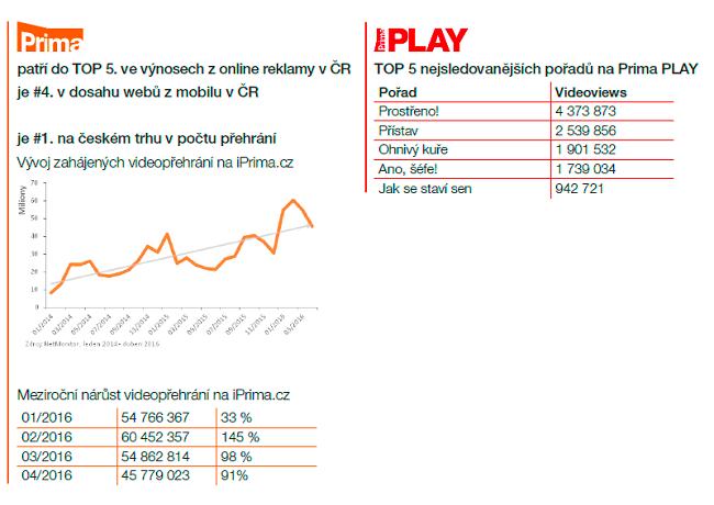 Prima Online_1