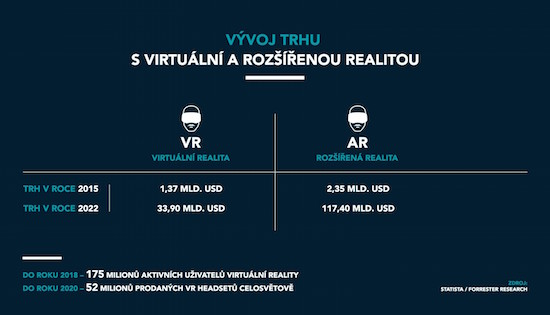 VirtualniRealita_Ocekavani