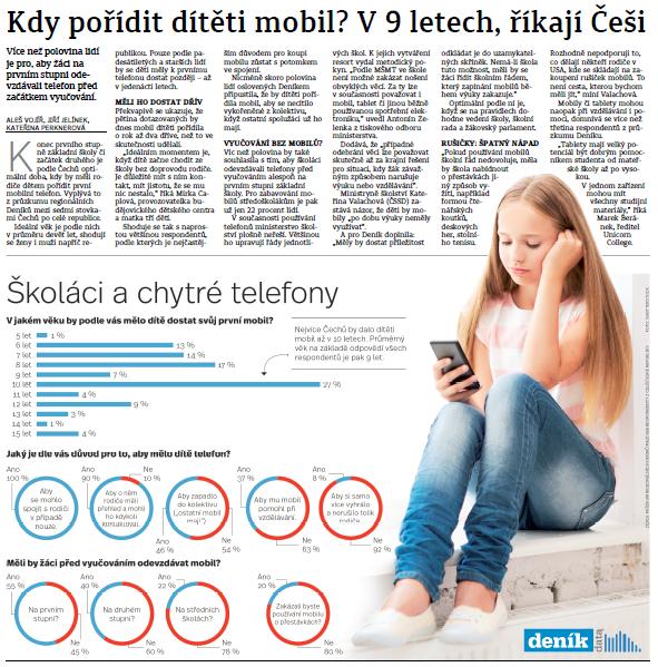 denik_data_deti_mobily