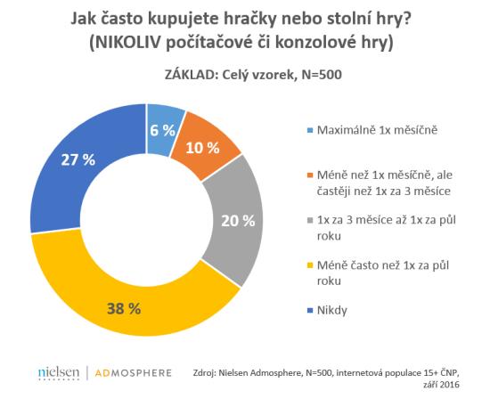NielsenAdmosphere_JakCasto