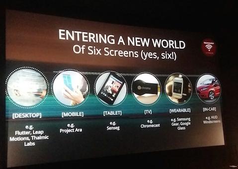 SixScreens