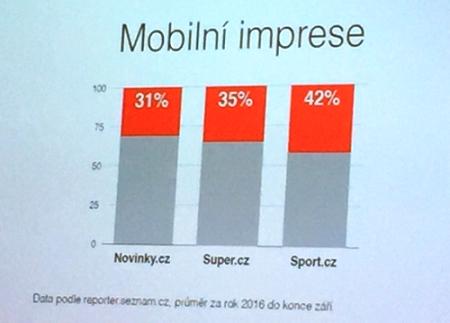 mobilni-imprese