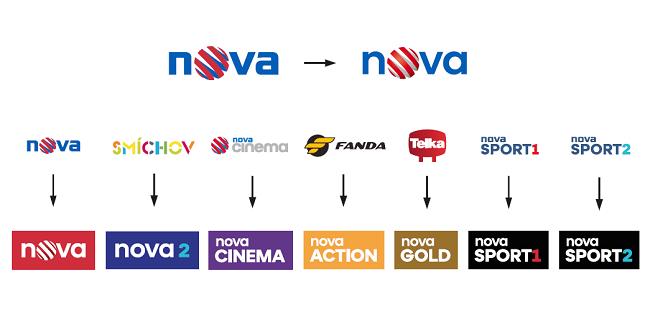 nova-loga-skupiny-nova