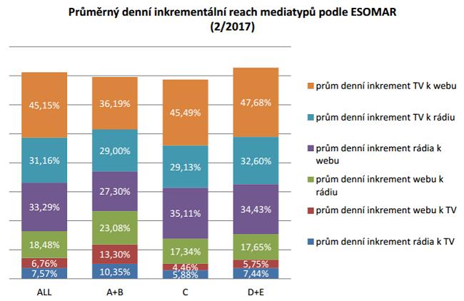 reach-mediatypu