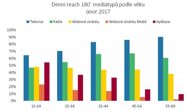 reach-mediatypy