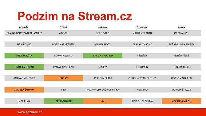 Zdroj: Stream.cz